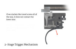 S&L Two Stage Trigger